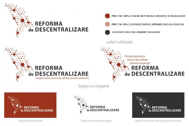 Descentralizarea, eşecuri răsunătoare în Argeş