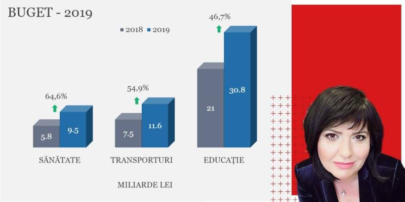 Klaus Iohannis a respins bugetul pe 2019. Ce spune liderul ALDE Argeş?