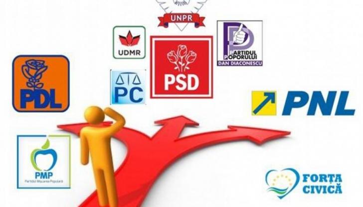 Top semnături pentru susţinerea listelor de candidaţi pentru alegerile europarlamentare în Argeş!