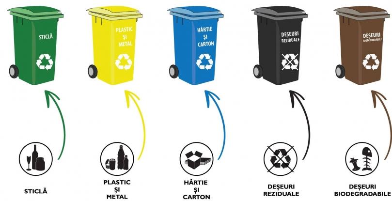 Apel pentru reciclare la Mioveni